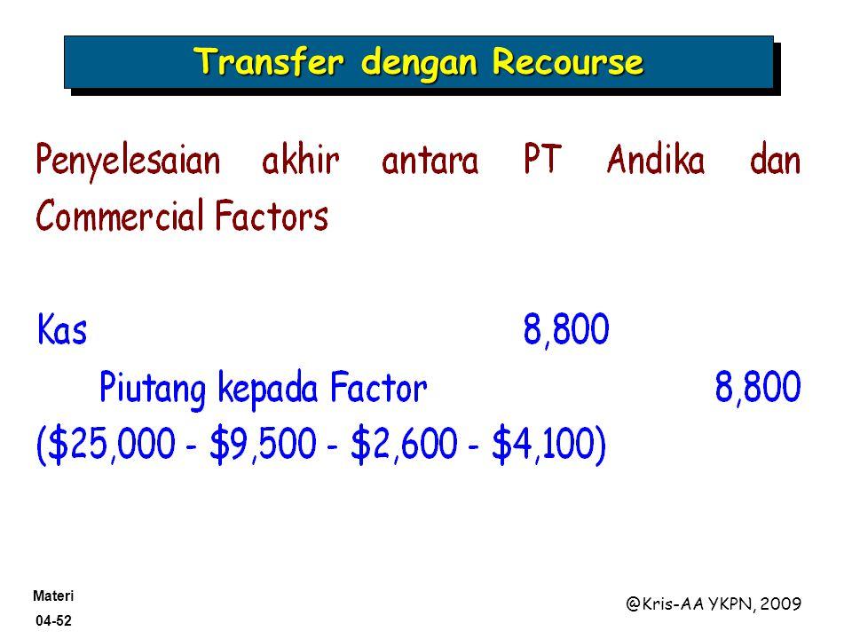 Transfer dengan Recourse