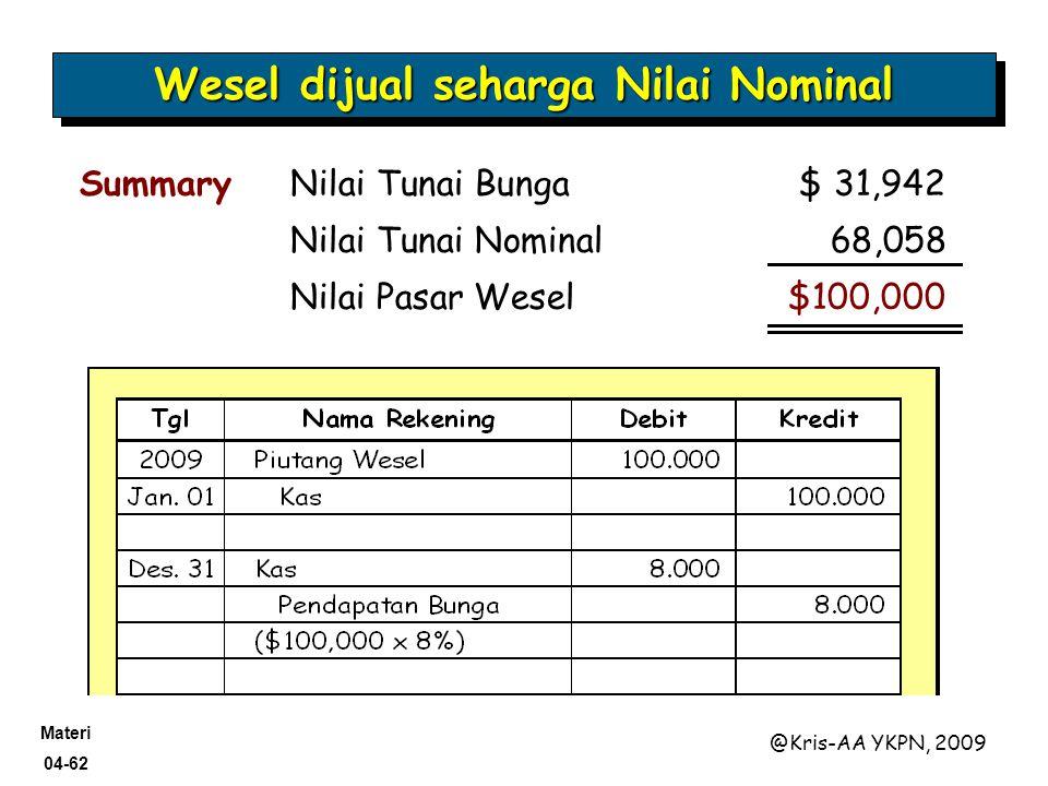 Wesel dijual seharga Nilai Nominal