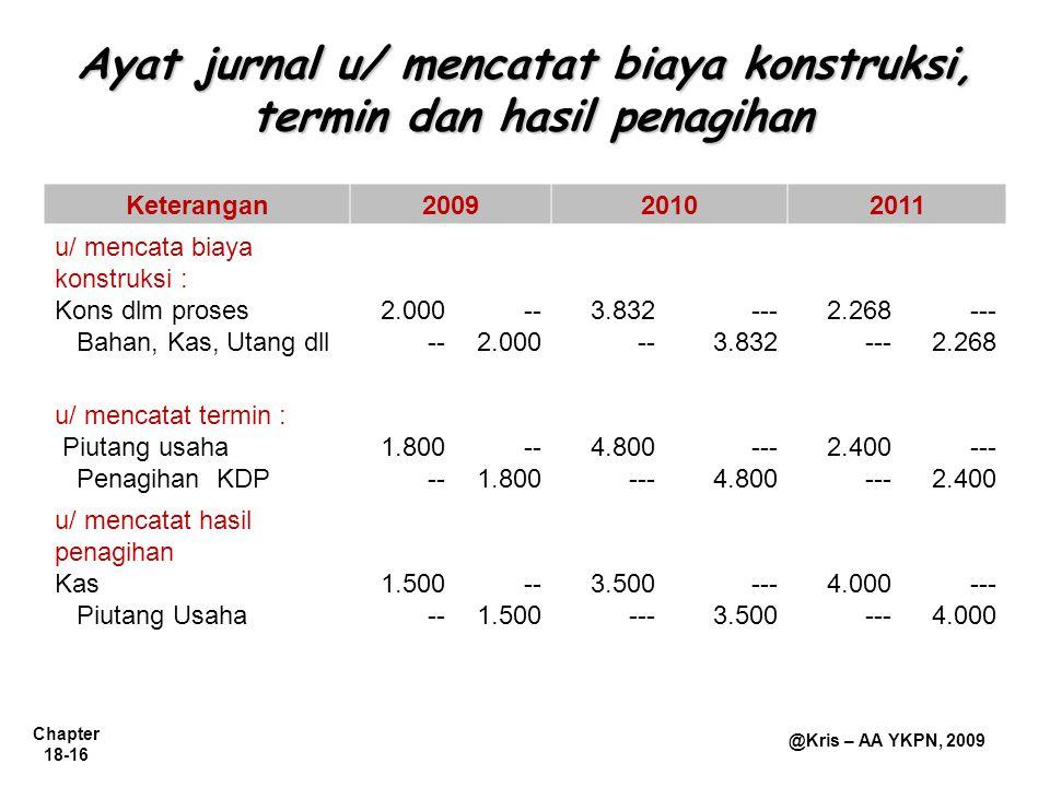 Ayat jurnal u/ mencatat biaya konstruksi, termin dan hasil penagihan