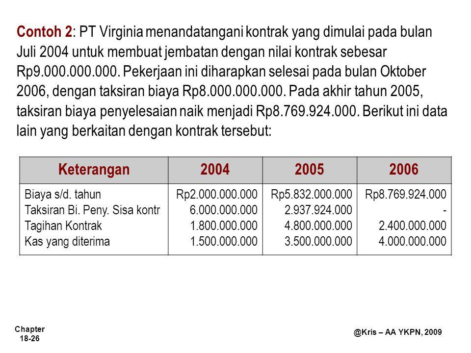 Contoh 2: PT Virginia menandatangani kontrak yang dimulai pada bulan Juli 2004 untuk membuat jembatan dengan nilai kontrak sebesar Rp9.000.000.000. Pekerjaan ini diharapkan selesai pada bulan Oktober 2006, dengan taksiran biaya Rp8.000.000.000. Pada akhir tahun 2005, taksiran biaya penyelesaian naik menjadi Rp8.769.924.000. Berikut ini data lain yang berkaitan dengan kontrak tersebut: