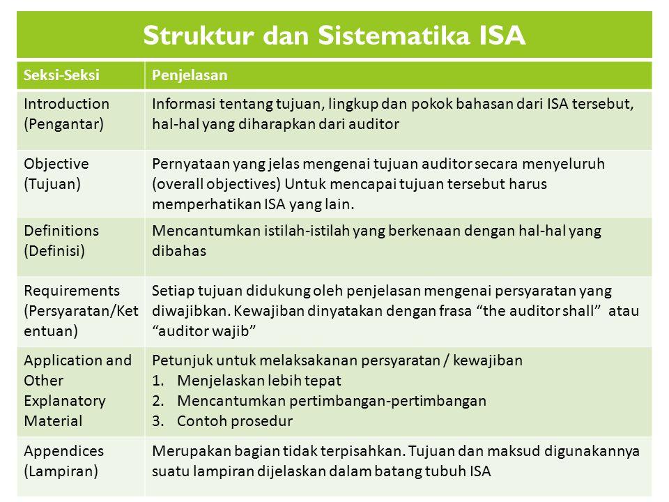 Struktur dan Sistematika ISA