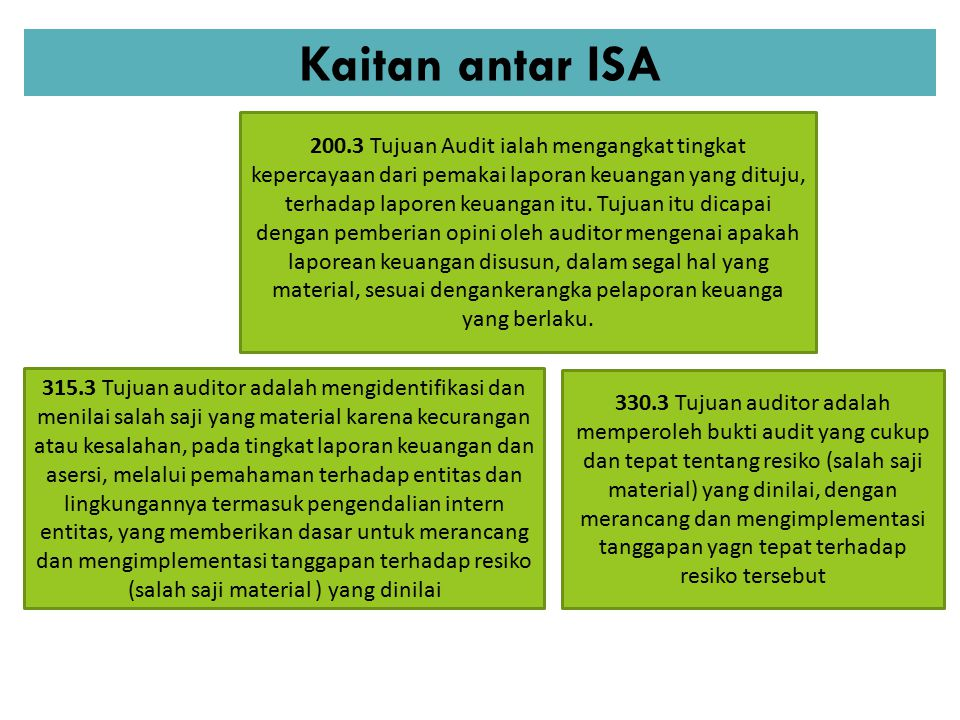 Kaitan antar ISA
