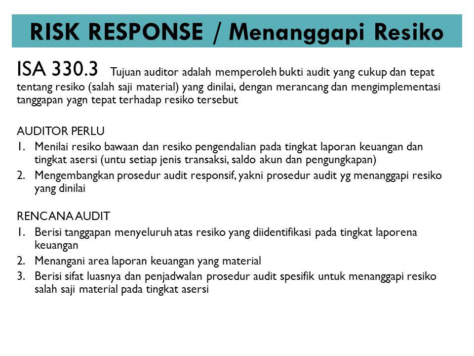 RISK RESPONSE / Menanggapi Resiko