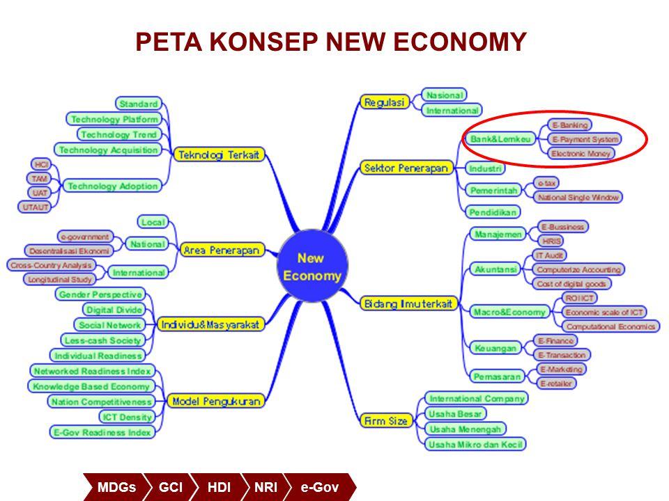 PETA KONSEP NEW ECONOMY