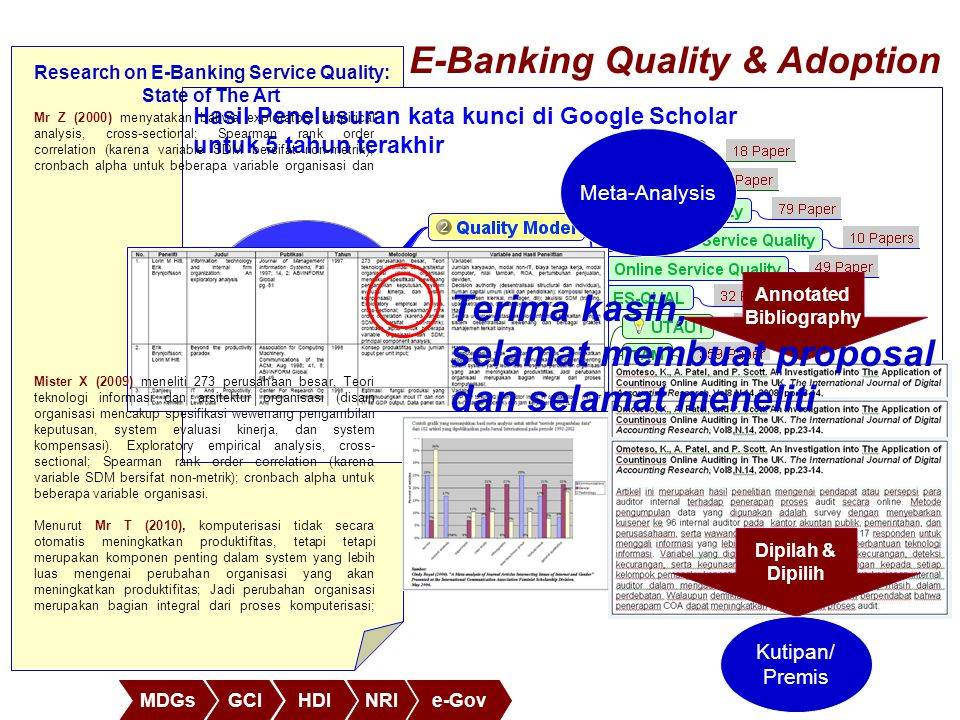 Research on E-Banking Service Quality: