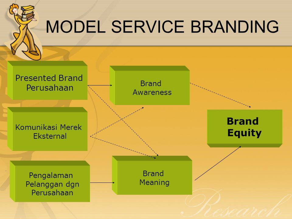 MODEL SERVICE BRANDING