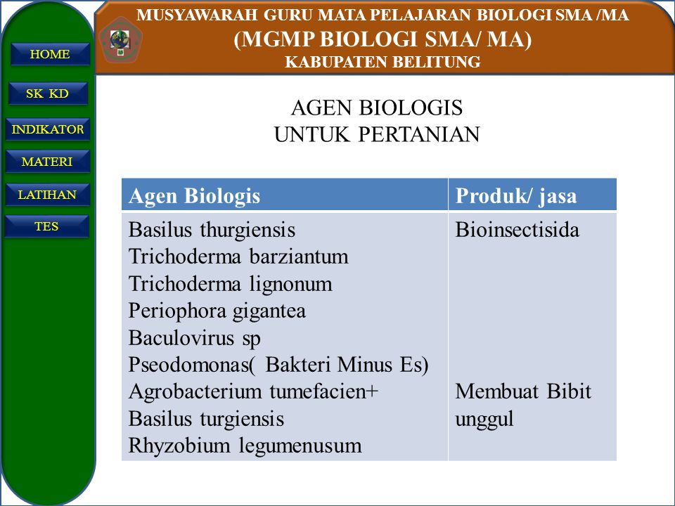 AGEN BIOLOGIS UNTUK PERTANIAN. Agen Biologis. Produk/ jasa. Basilus thurgiensis. Trichoderma barziantum.
