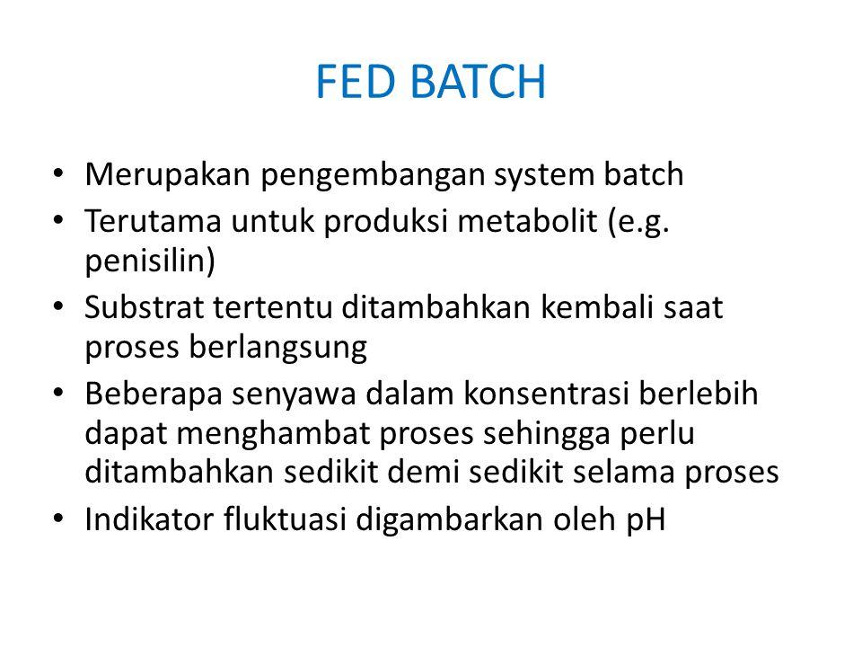 FED BATCH Merupakan pengembangan system batch