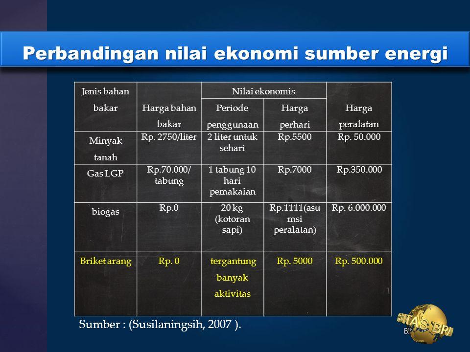 Perbandingan nilai ekonomi sumber energi