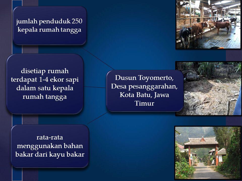 Dusun Toyomerto, Desa pesanggarahan, Kota Batu, Jawa Timur
