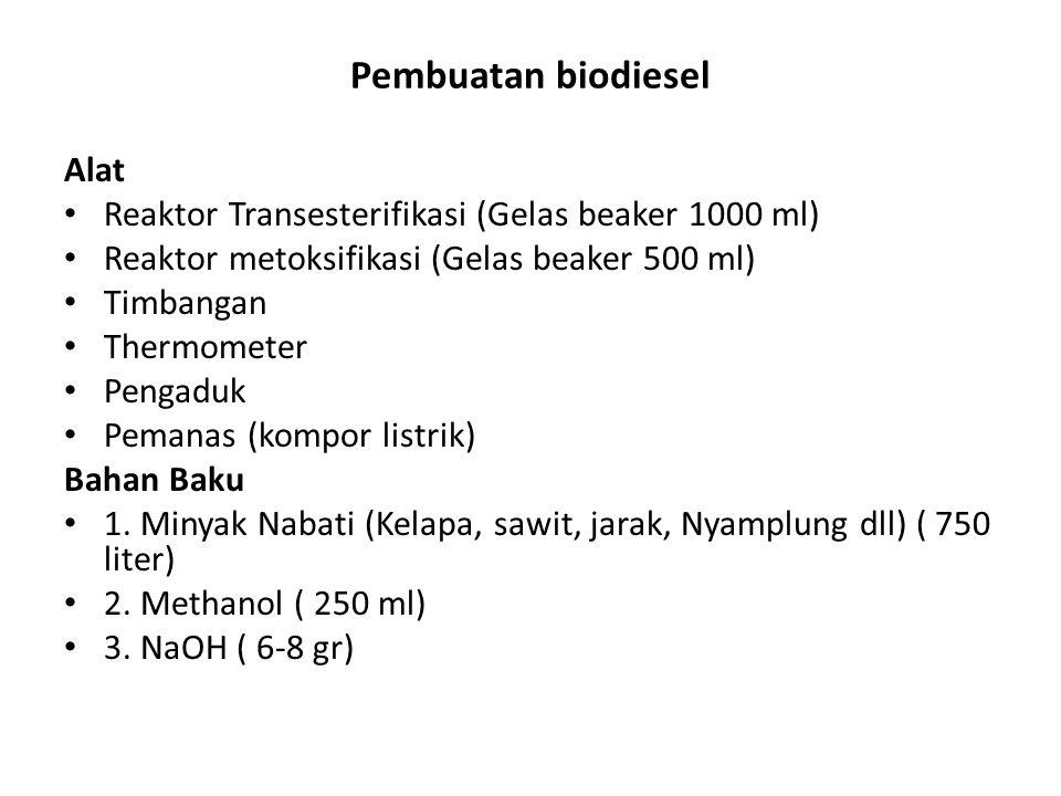 Pembuatan biodiesel Alat