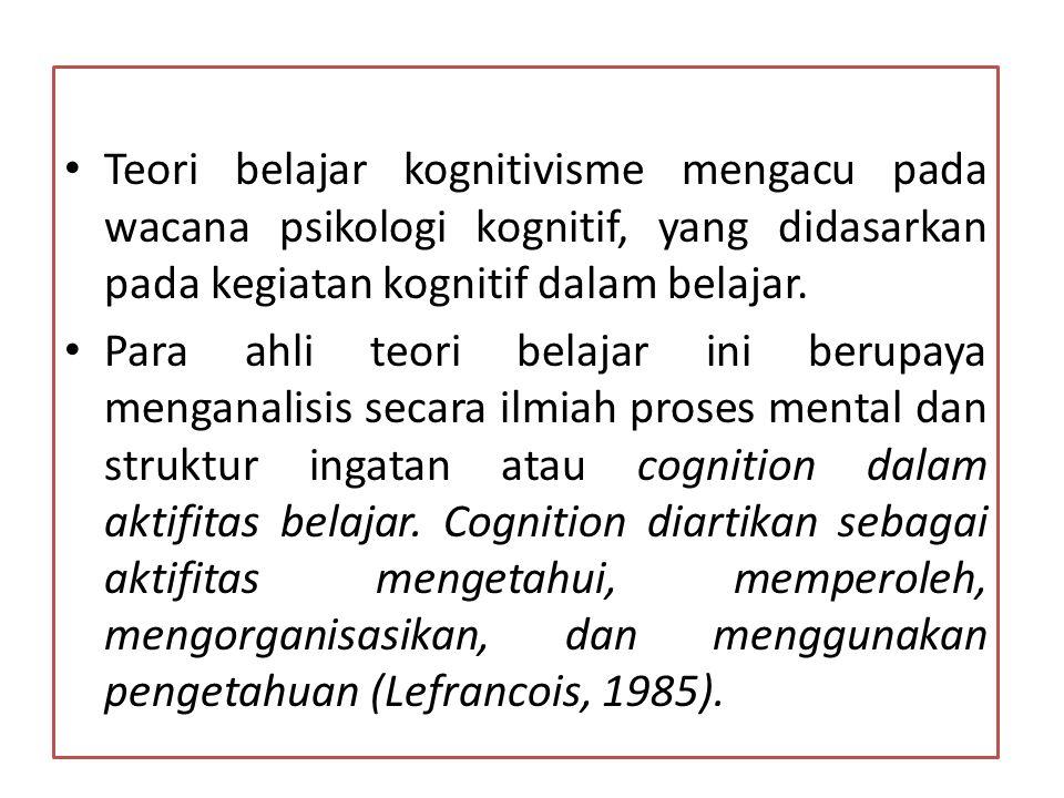Teori belajar kognitivisme mengacu pada wacana psikologi kognitif, yang didasarkan pada kegiatan kognitif dalam belajar.