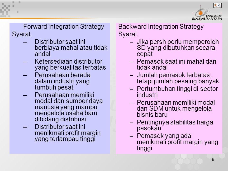 Forward Integration Strategy