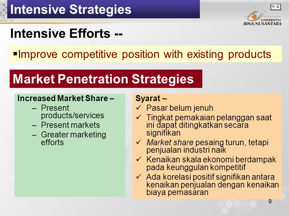 Market Penetration Strategies