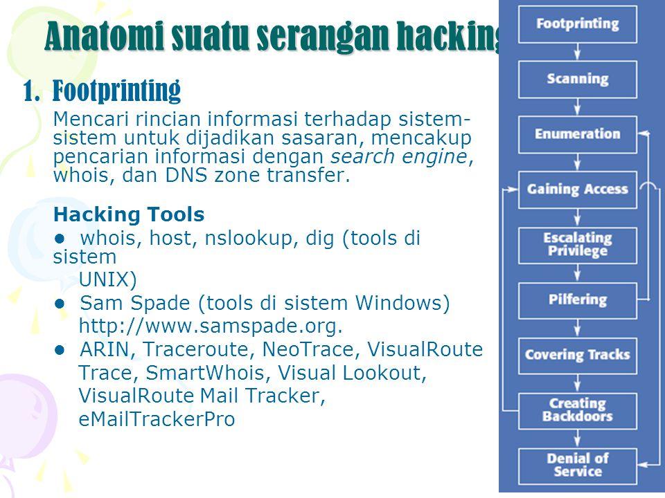Anatomi suatu serangan hacking