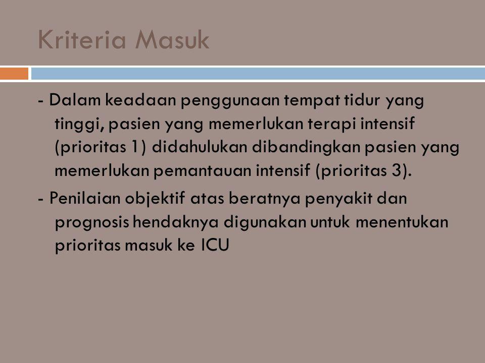 Kriteria Masuk