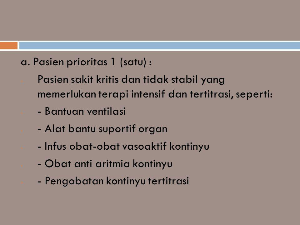 a. Pasien prioritas 1 (satu) :