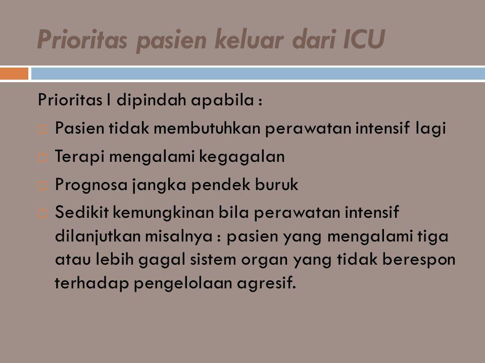 Prioritas pasien keluar dari ICU