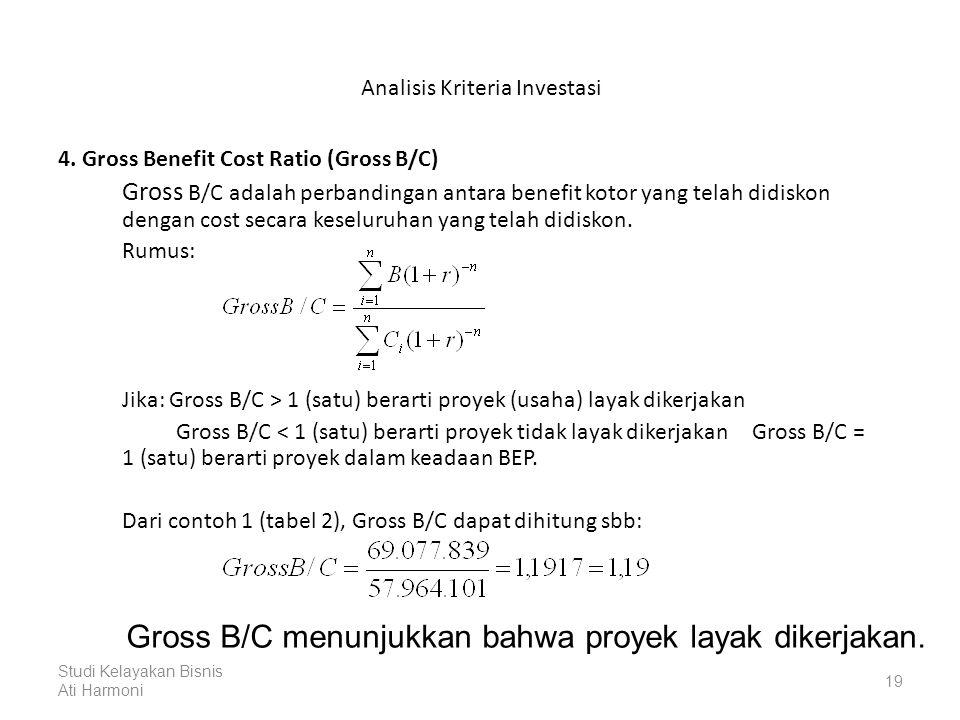 Analisis Kriteria Investasi