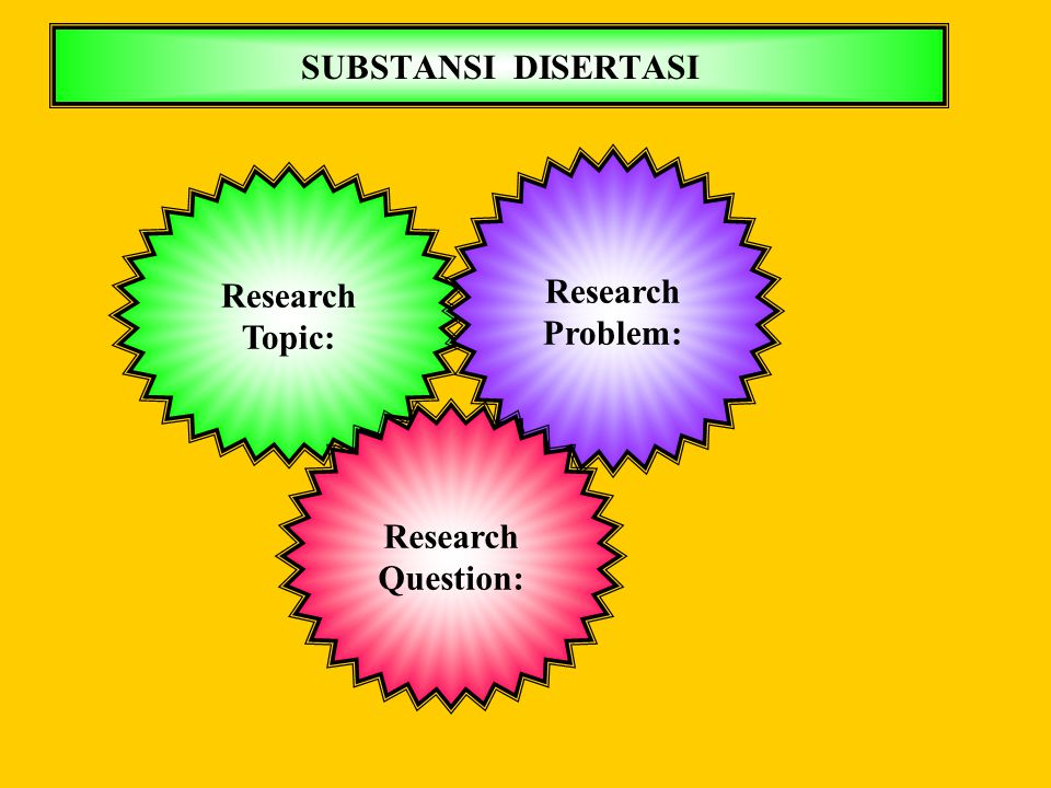 SUBSTANSI DISERTASI Research Problem: Research Topic: Research Question: