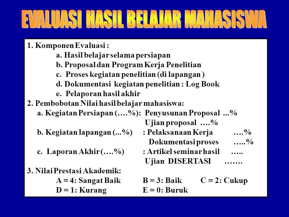 EVALUASI HASIL BELAJAR MAHASISWA