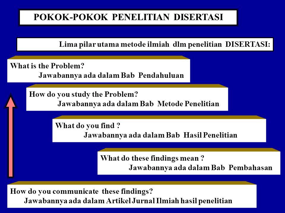 POKOK-POKOK PENELITIAN DISERTASI