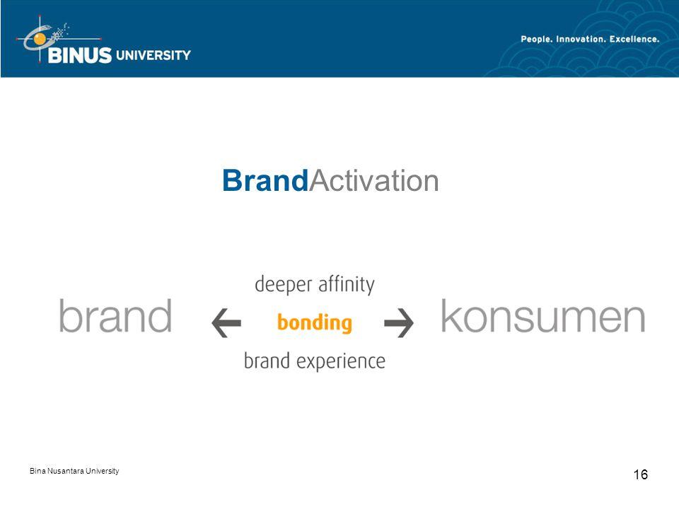 BrandActivation Bina Nusantara University 16
