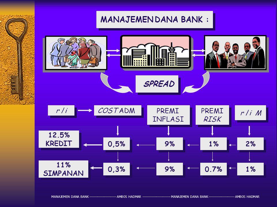 MANAJEMEN DANA BANK : SPREAD