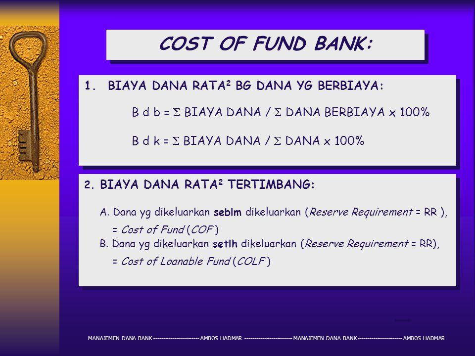 COST OF FUND BANK: BIAYA DANA RATA2 BG DANA YG BERBIAYA: