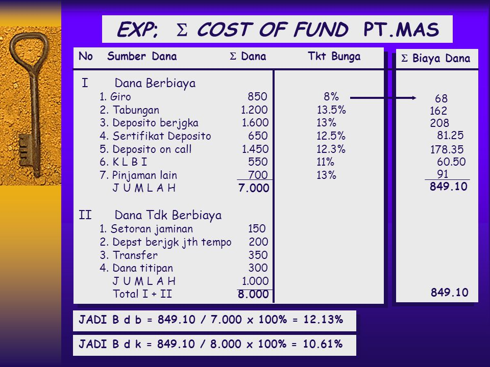EXP;  COST OF FUND PT.MAS