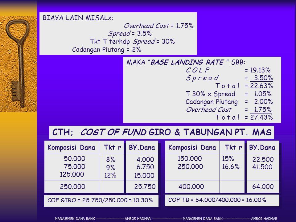 CTH; COST OF FUND GIRO & TABUNGAN PT. MAS
