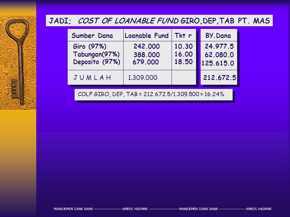 JADI; COST OF LOANABLE FUND GIRO,DEP,TAB PT. MAS