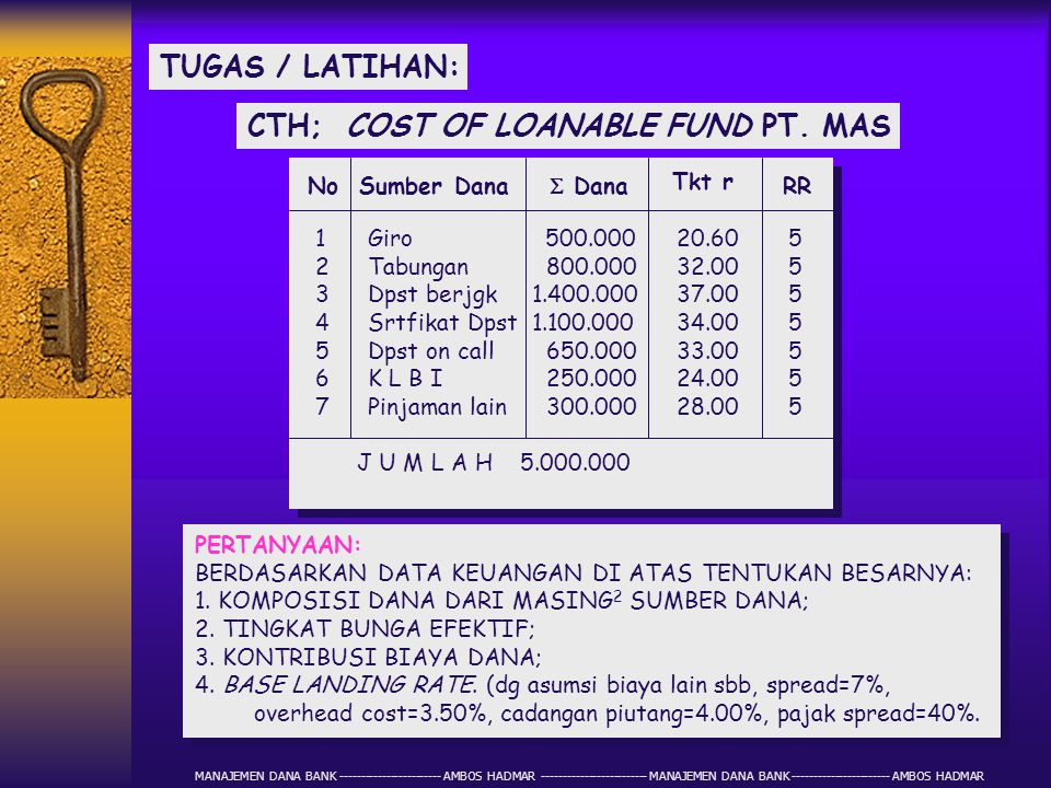 CTH; COST OF LOANABLE FUND PT. MAS
