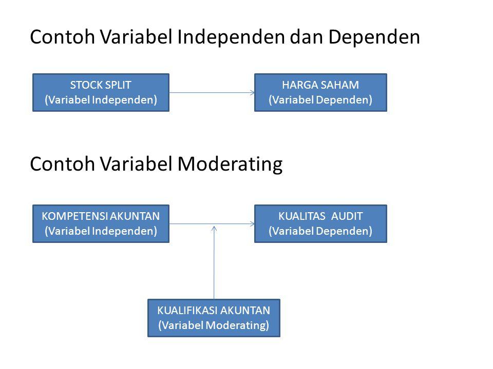 Contoh Variabel Independen dan Dependen