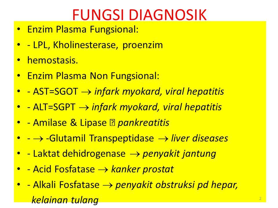 FUNGSI DIAGNOSIK Enzim Plasma Fungsional:
