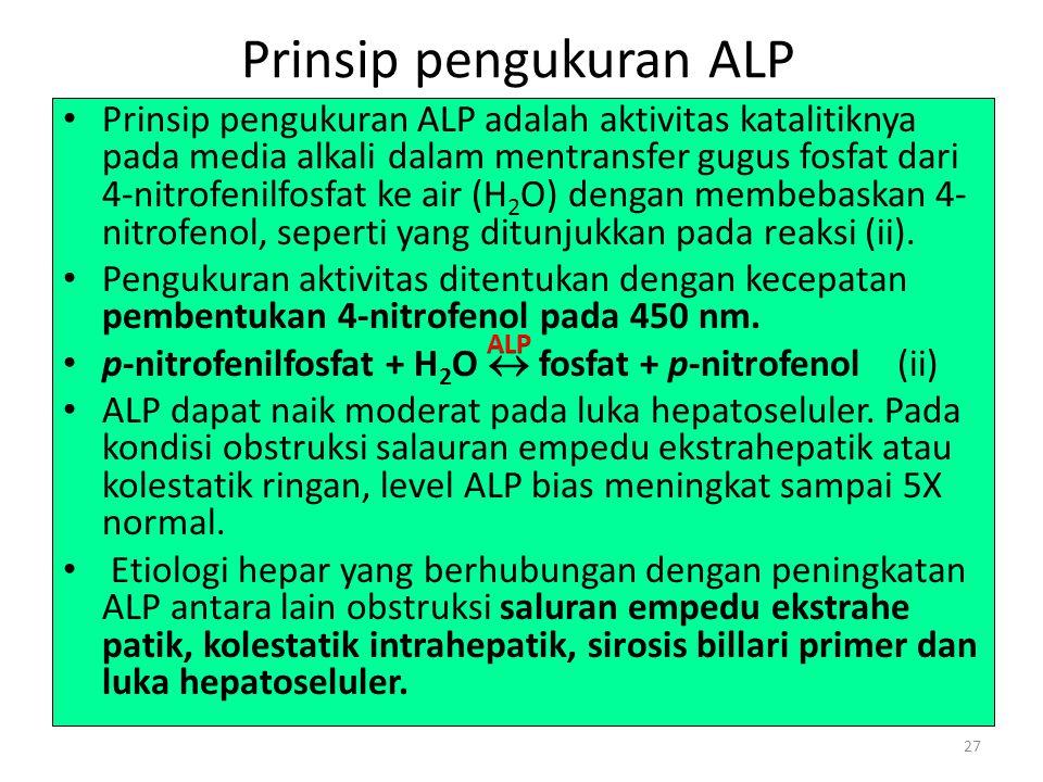Prinsip pengukuran ALP
