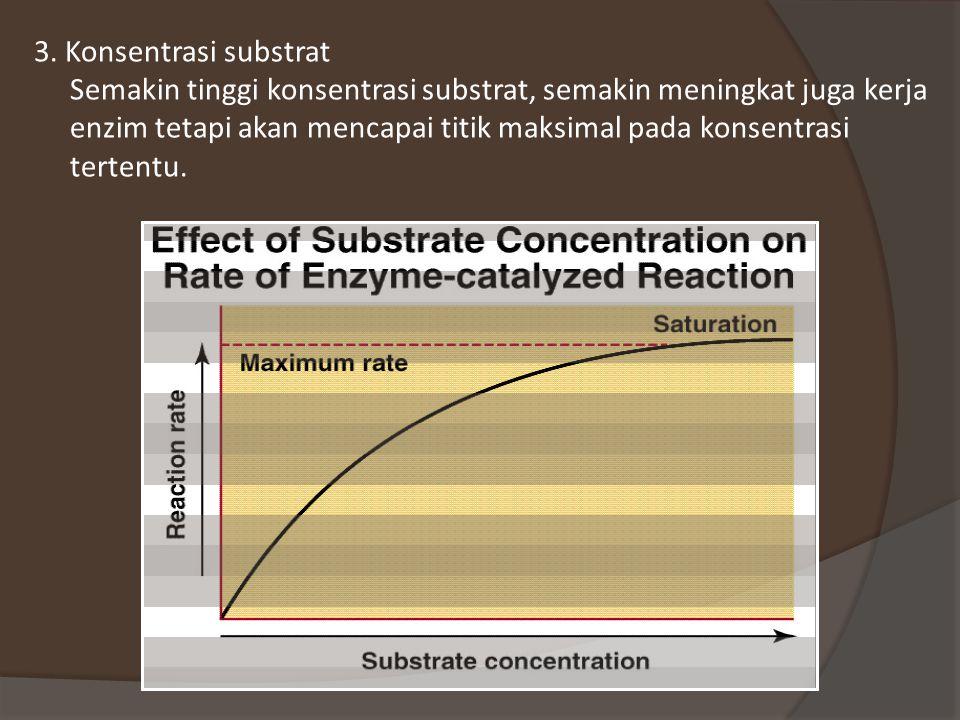 3. Konsentrasi substrat Semakin tinggi konsentrasi substrat, semakin meningkat juga kerja