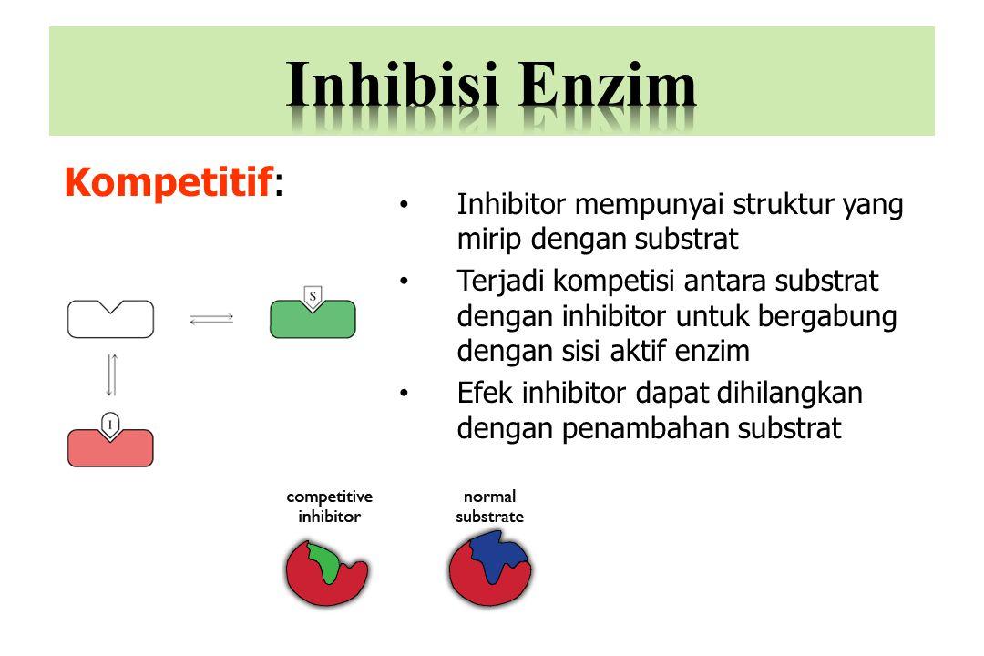 Inhibisi Enzim Kompetitif: