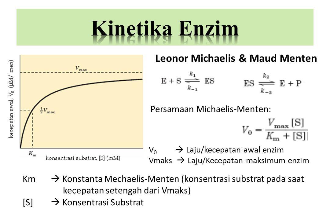 Kinetika Enzim Leonor Michaelis & Maud Menten