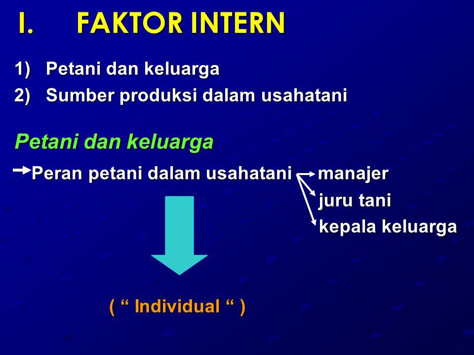 FAKTOR INTERN Peran petani dalam usahatani manajer Petani dan keluarga