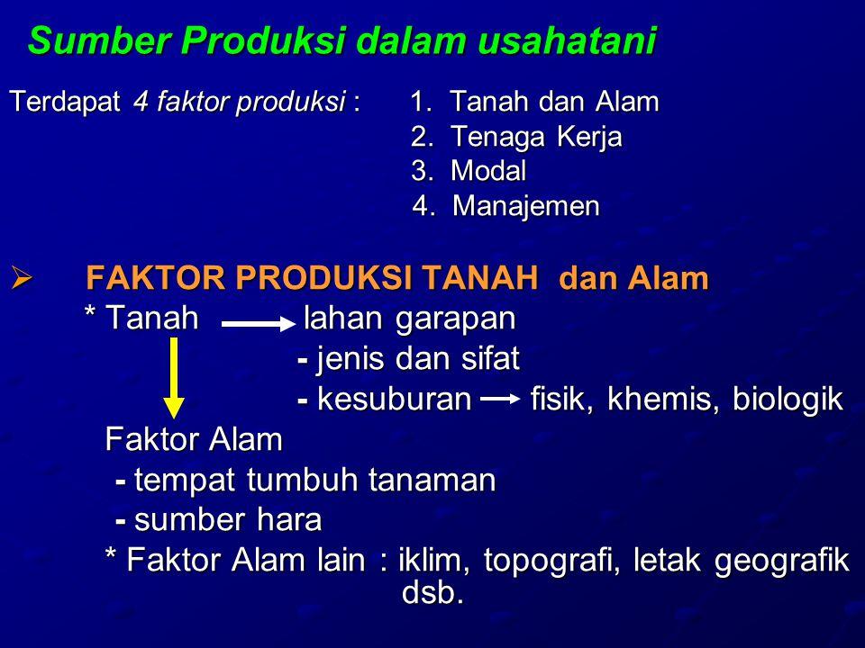 Sumber Produksi dalam usahatani