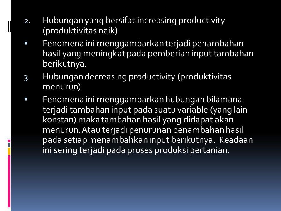 Hubungan yang bersifat increasing productivity (produktivitas naik)