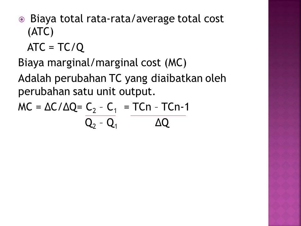 Biaya total rata-rata/average total cost (ATC)