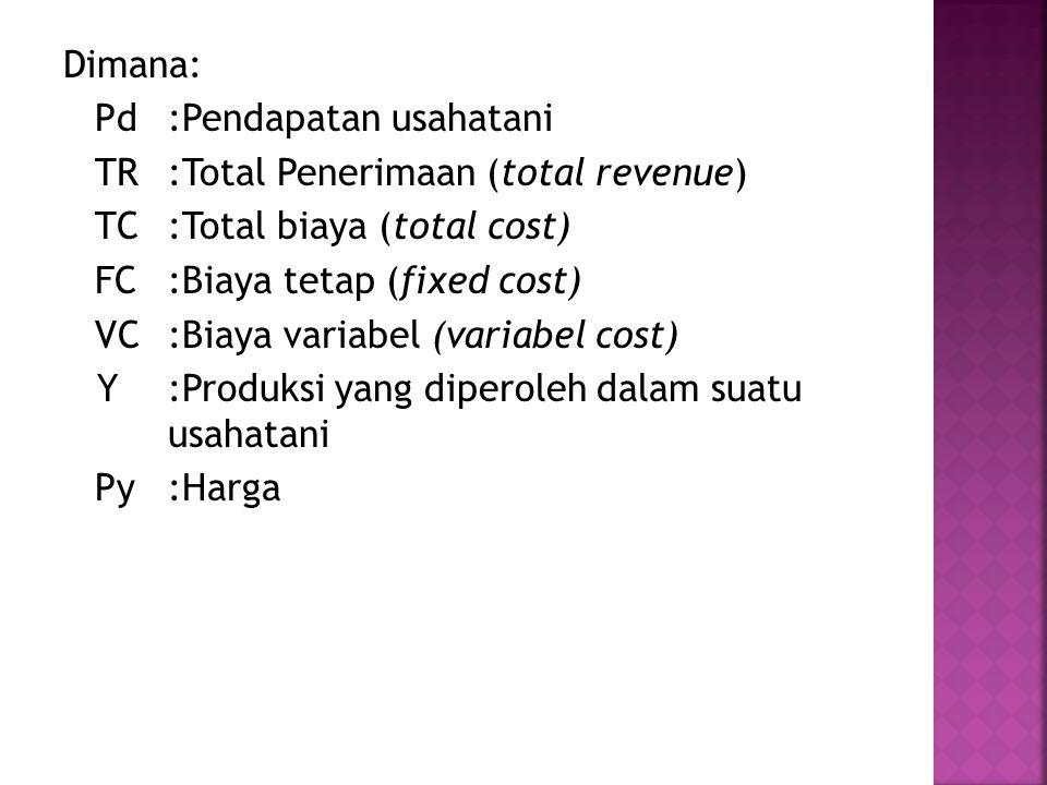Dimana: Pd :Pendapatan usahatani TR :Total Penerimaan (total revenue) TC :Total biaya (total cost) FC :Biaya tetap (fixed cost) VC :Biaya variabel (variabel cost) Y :Produksi yang diperoleh dalam suatu usahatani Py :Harga