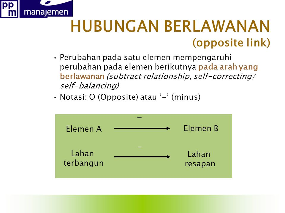HUBUNGAN BERLAWANAN (opposite link)