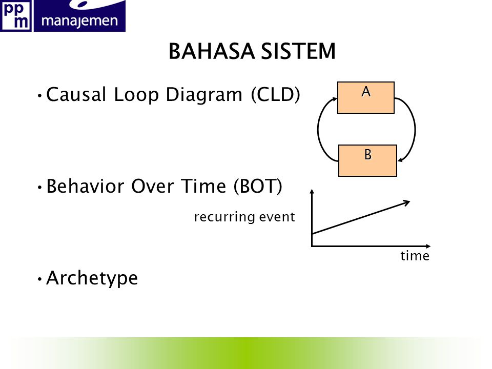 BAHASA SISTEM Causal Loop Diagram (CLD) Behavior Over Time (BOT)