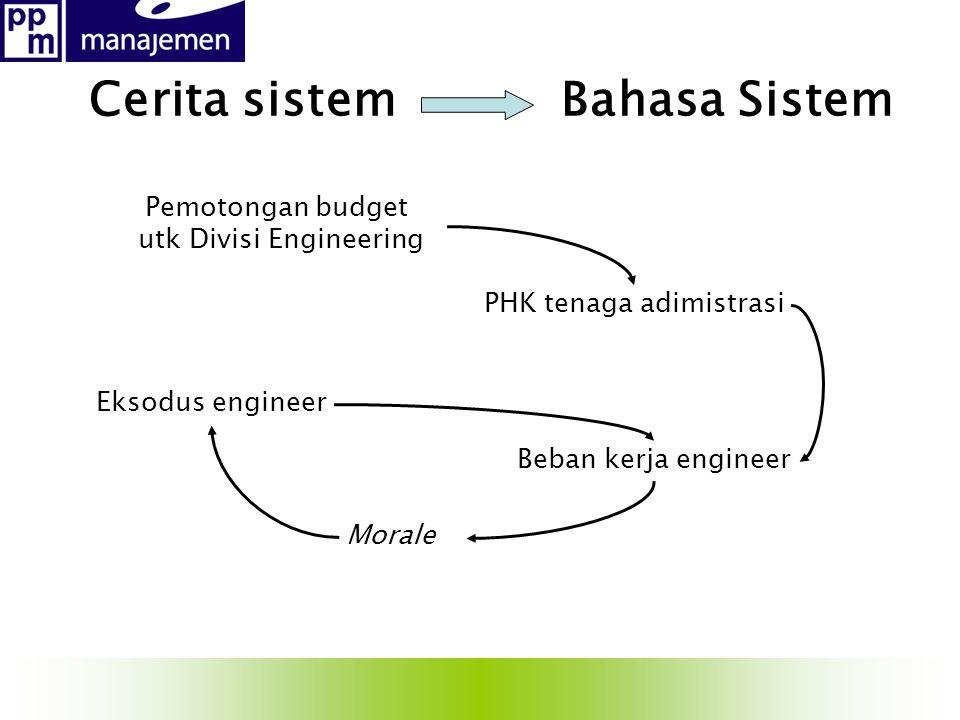 Cerita sistem Bahasa Sistem