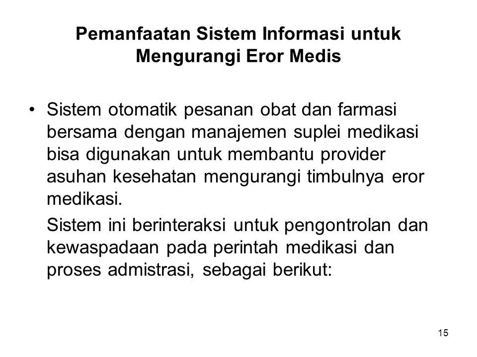 Pemanfaatan Sistem Informasi untuk Mengurangi Eror Medis