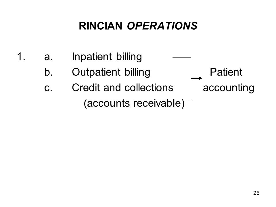 RINCIAN OPERATIONS 1. a. Inpatient billing. b. Outpatient billing Patient. c. Credit and collections accounting.