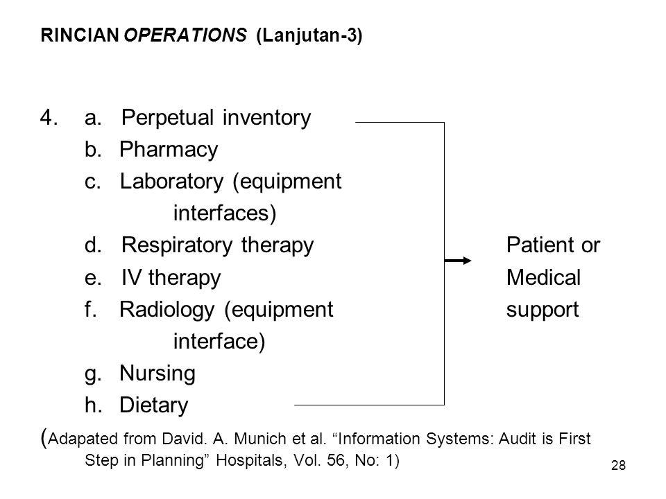 RINCIAN OPERATIONS (Lanjutan-3)